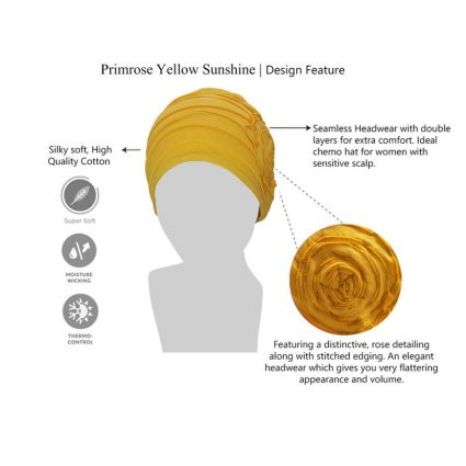 primrose rose embedded chemo cap features