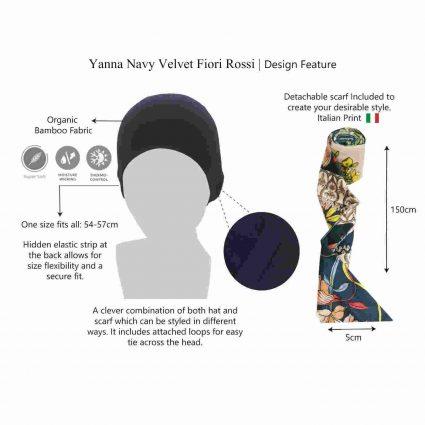 Yanna Navy Velvet Fiori Rossi features